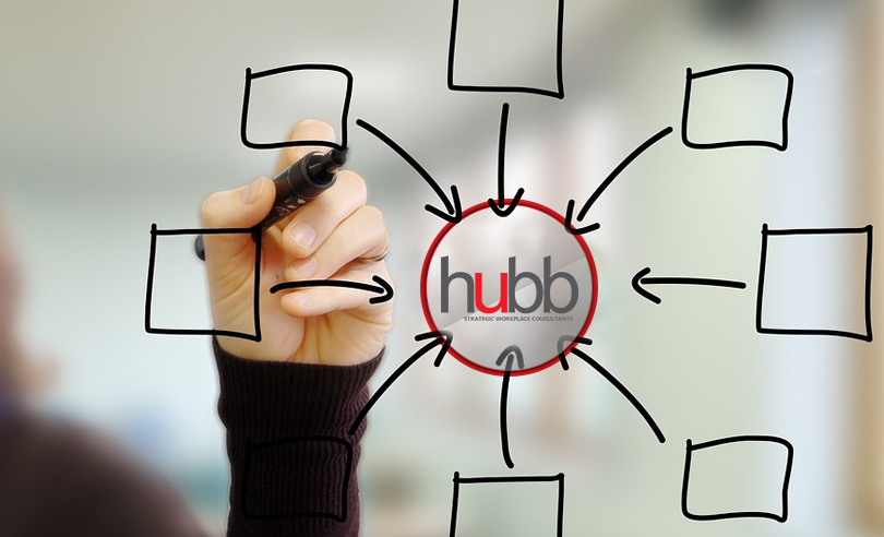 About Hubb